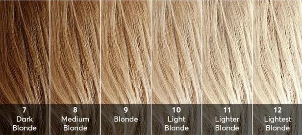 poziomy-blondu-tonowanie-blond-wlosow