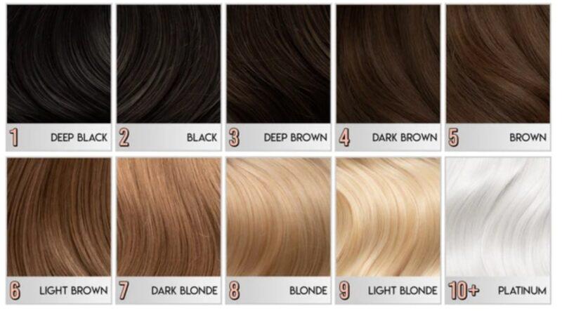 poziomy-wlosy-blond-tonowanie